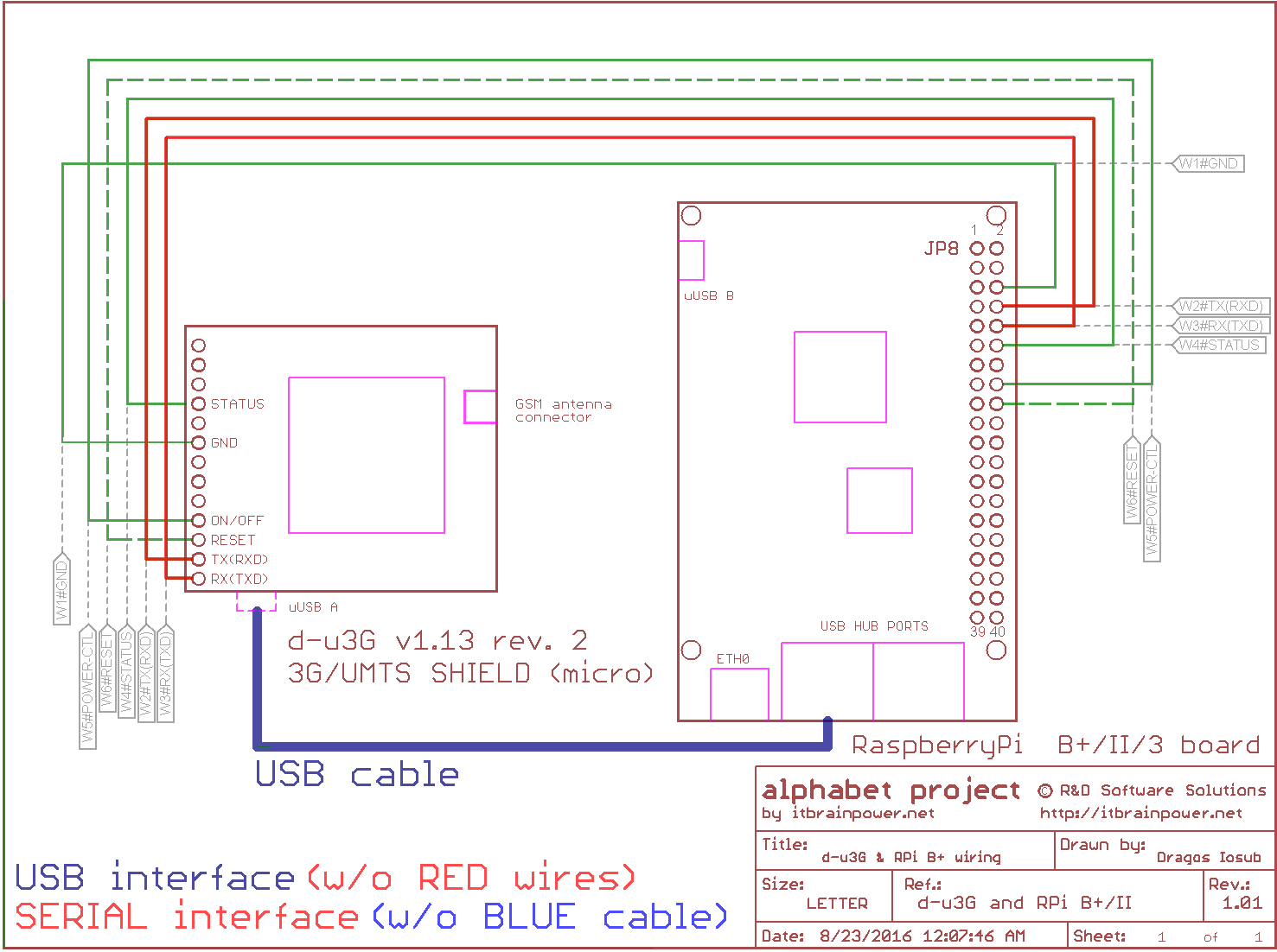 d-u3G, 3G shield to Raspberry PI wiring reference