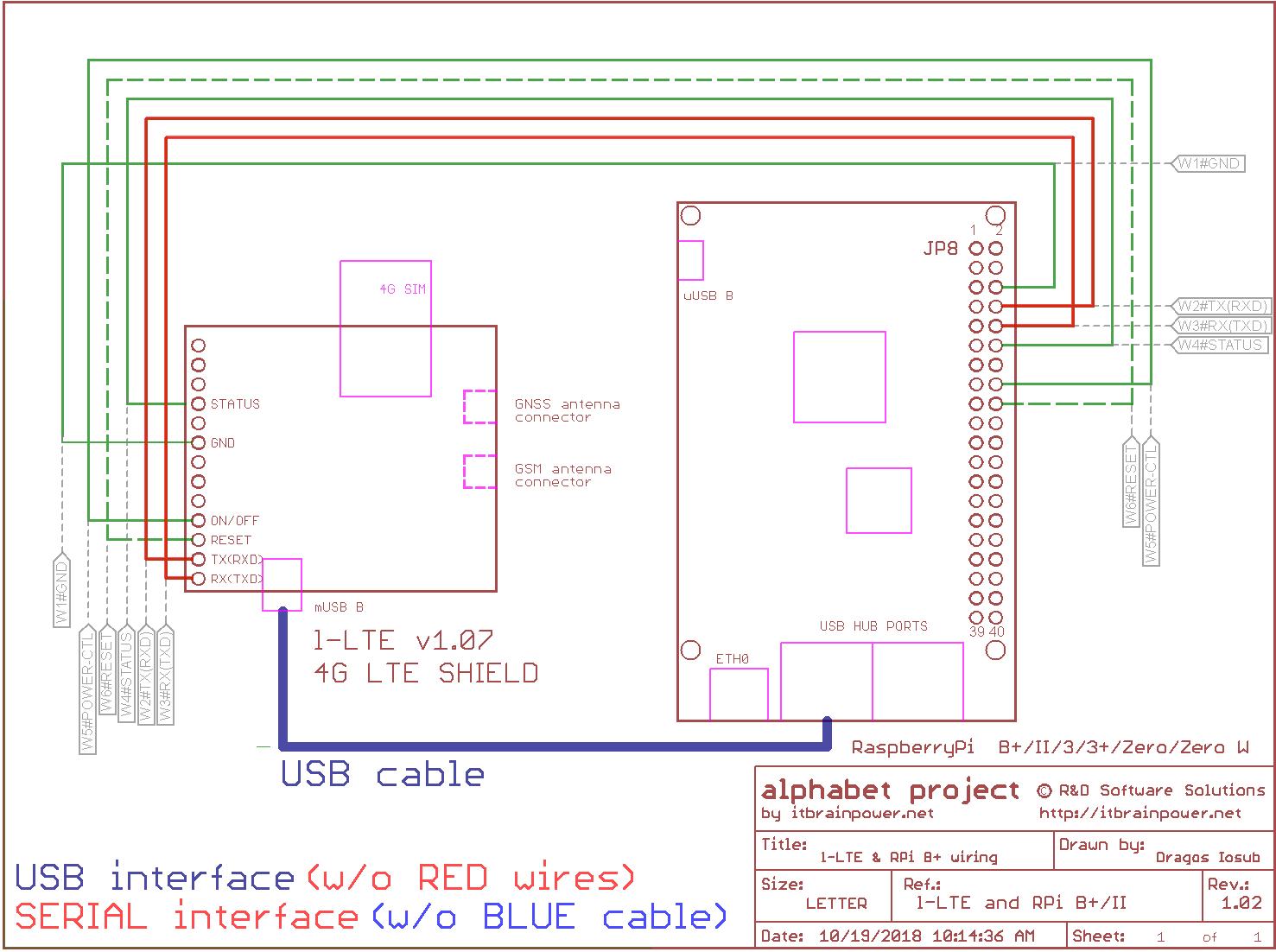 kick-start for l-LTE 1 07 by itbrainpower net