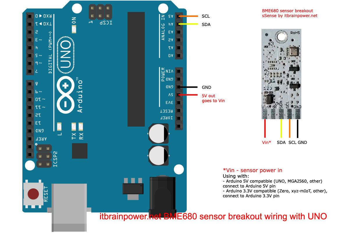 BME680 sensor breakout wiring with Arduino UNO shield