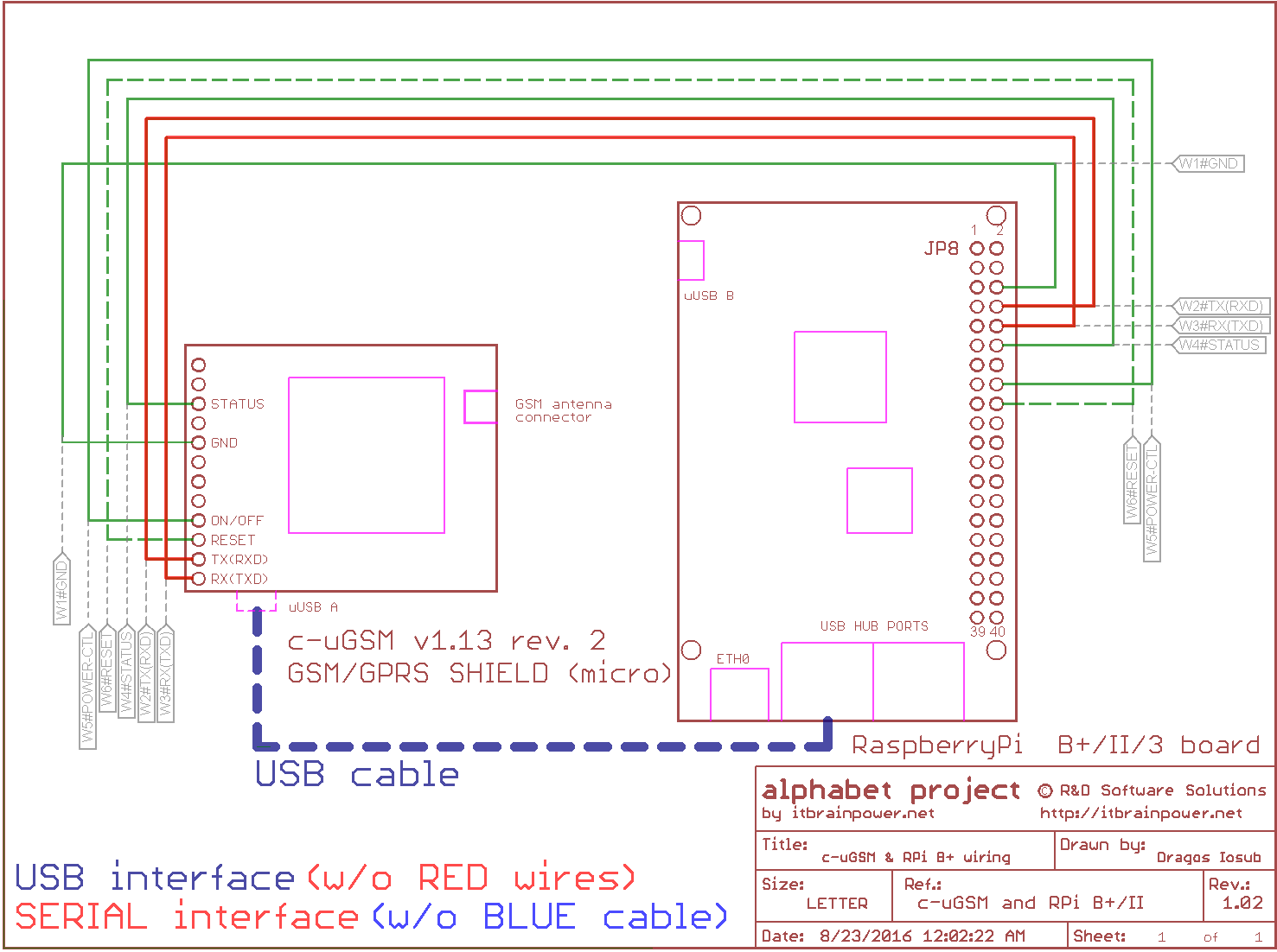 Kick Start For C Ugsm 113 By Itbrainpowernet Blue Micro Usb Wiring Diagram
