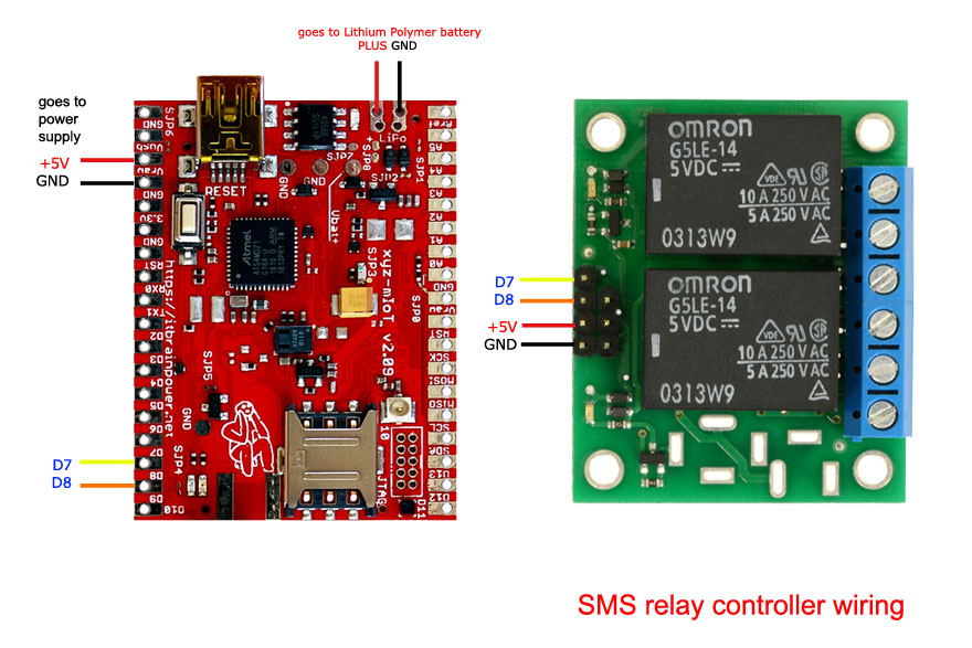 SMS relay controller wiring