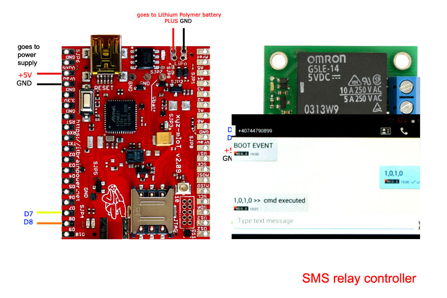 IoT modems and IoT shields [LTE CATM1, NBIoT, 4G, 3G, GSM], GNSS and