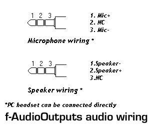 f-AudioOutputs jacks wiring equivalence