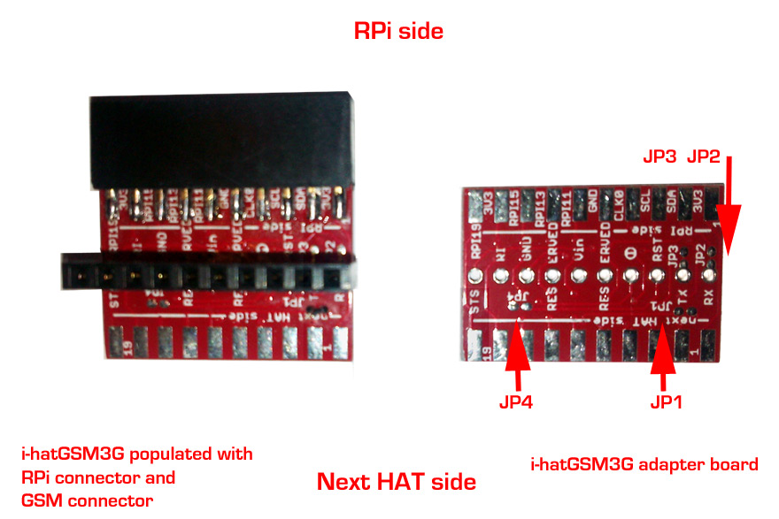 i-hatGSM3G Raspberry PI adapter board and options brief presentation
