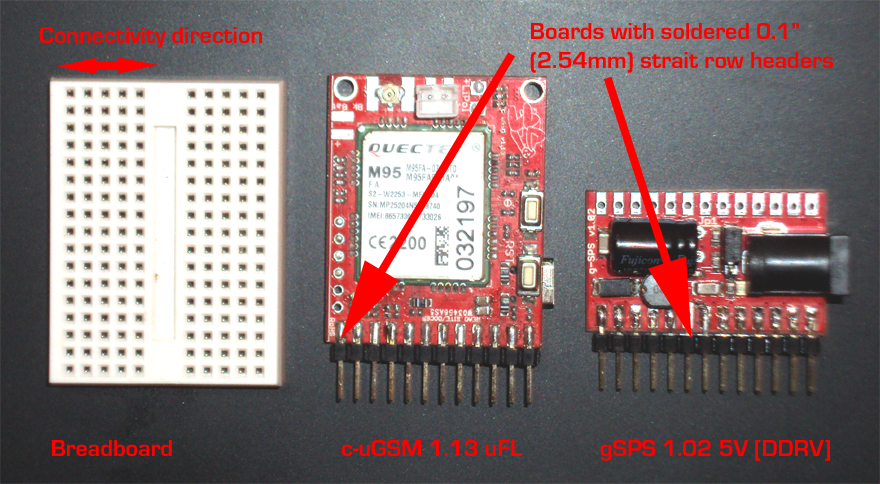 GSM 3G SHIELD BREADBOARD - what you will need