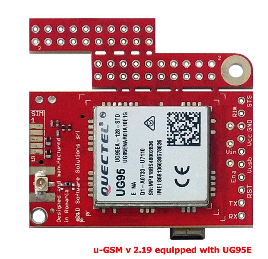 ITBRAINPOWER NET GSM MODEMS RASPBERRY PI HOWTO
