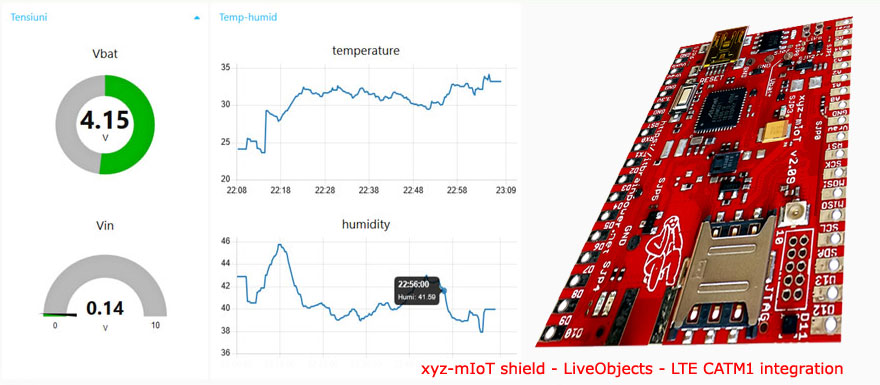 xyz-mIoT shield - LiveObjects cloud - LTE CATM1 integration HOWTO