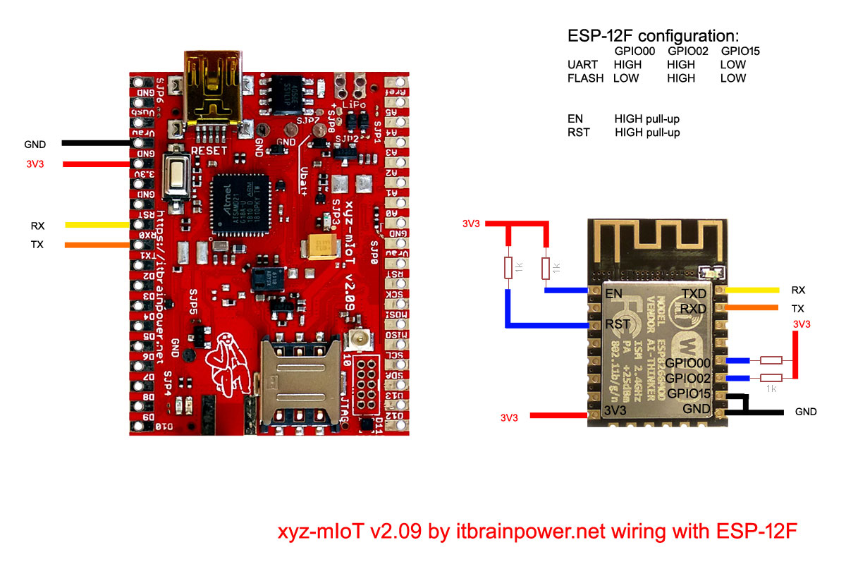 xyz-mIoT shield ESP12F (WIFI) interfacing how to